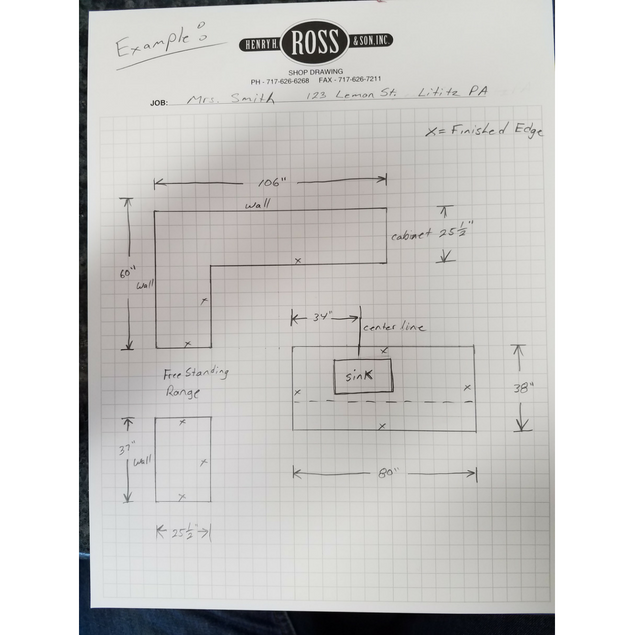 How To Measure Countertops With Diagram List Of Tools